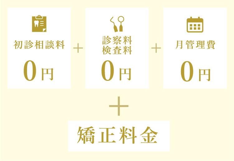 料金表示の図