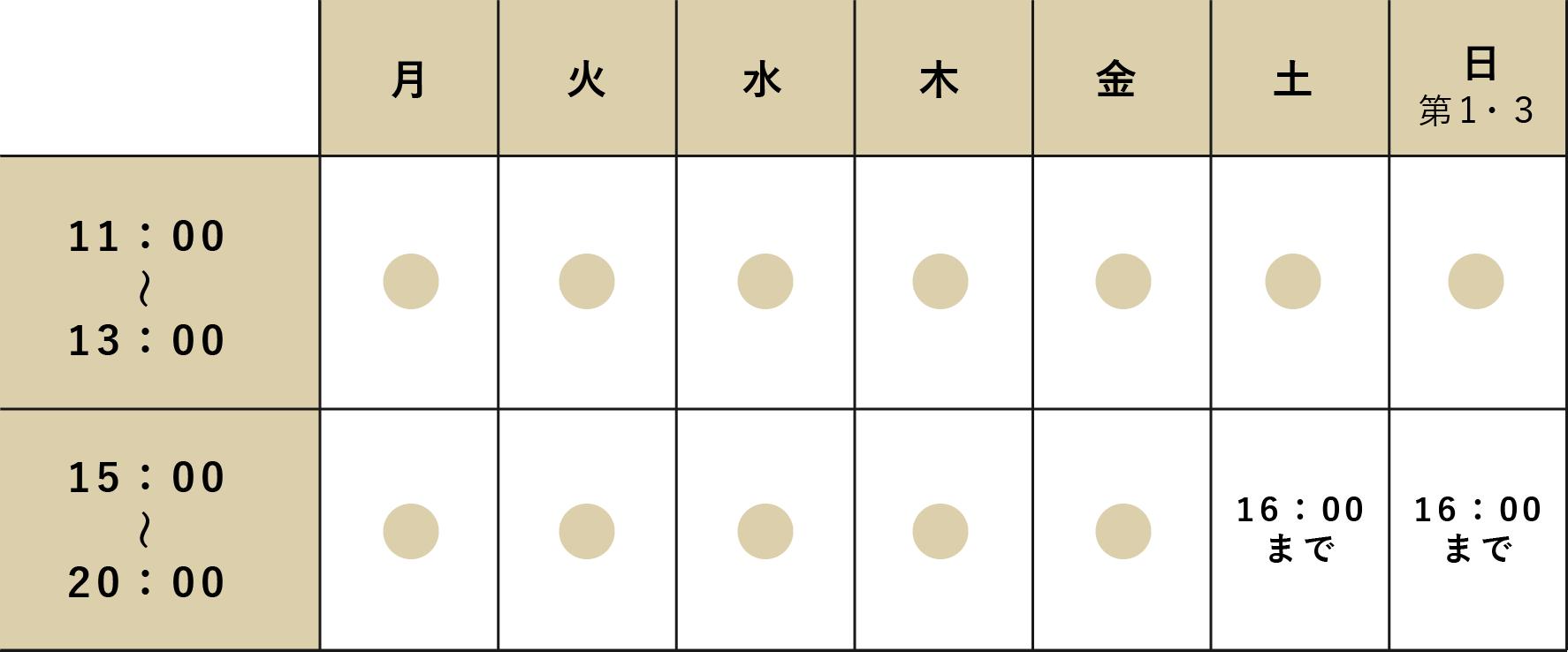東京ビアンコ歯科 渋谷院 診療時間